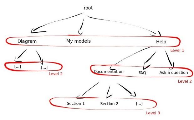 Vertabelo Academy Blog | Do It in SQL: Recursive Tree Traversal