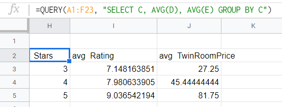 Finding Averages