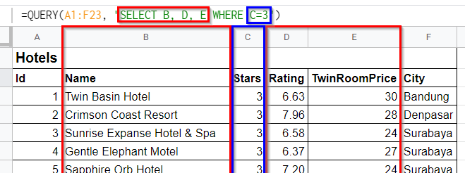 select three-star hotels only